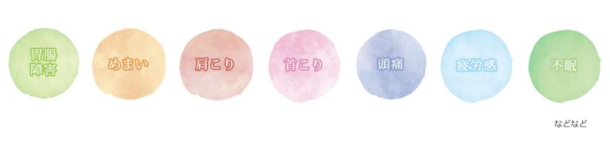 審美歯科(セラミック)02